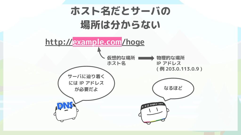 http://example.com/hoge なるほど サーバに辿り着く には IP アドレ...