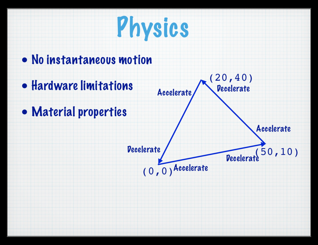 Physics • No instantaneous motion • Hardware li...