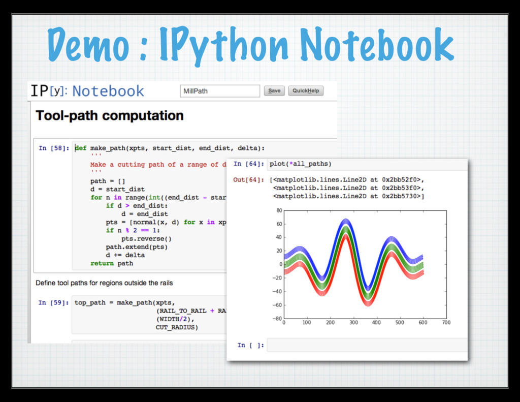 Demo : IPython Notebook