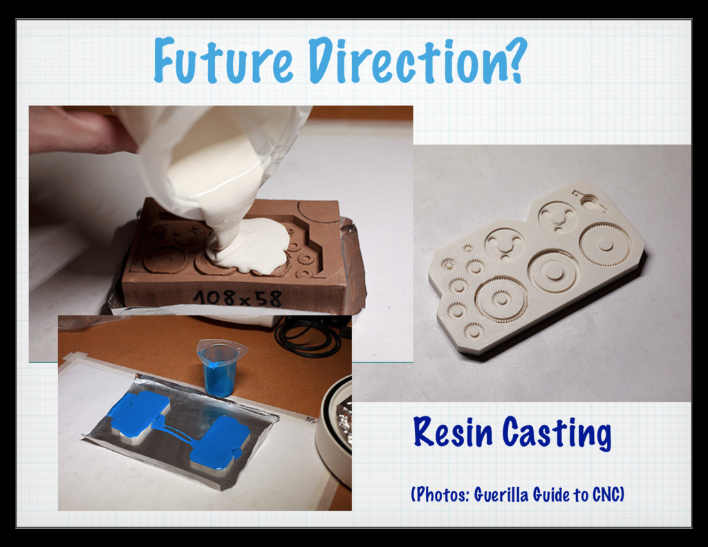 Future Direction? Resin Casting (Photos: Gueril...
