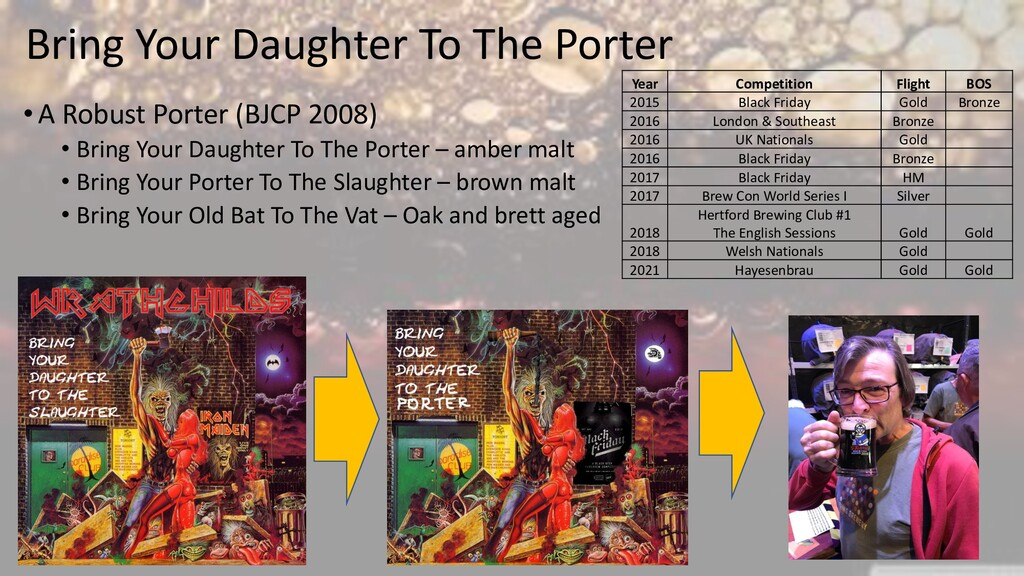 Bring Your Daughter To The Porter •A Robust Por...