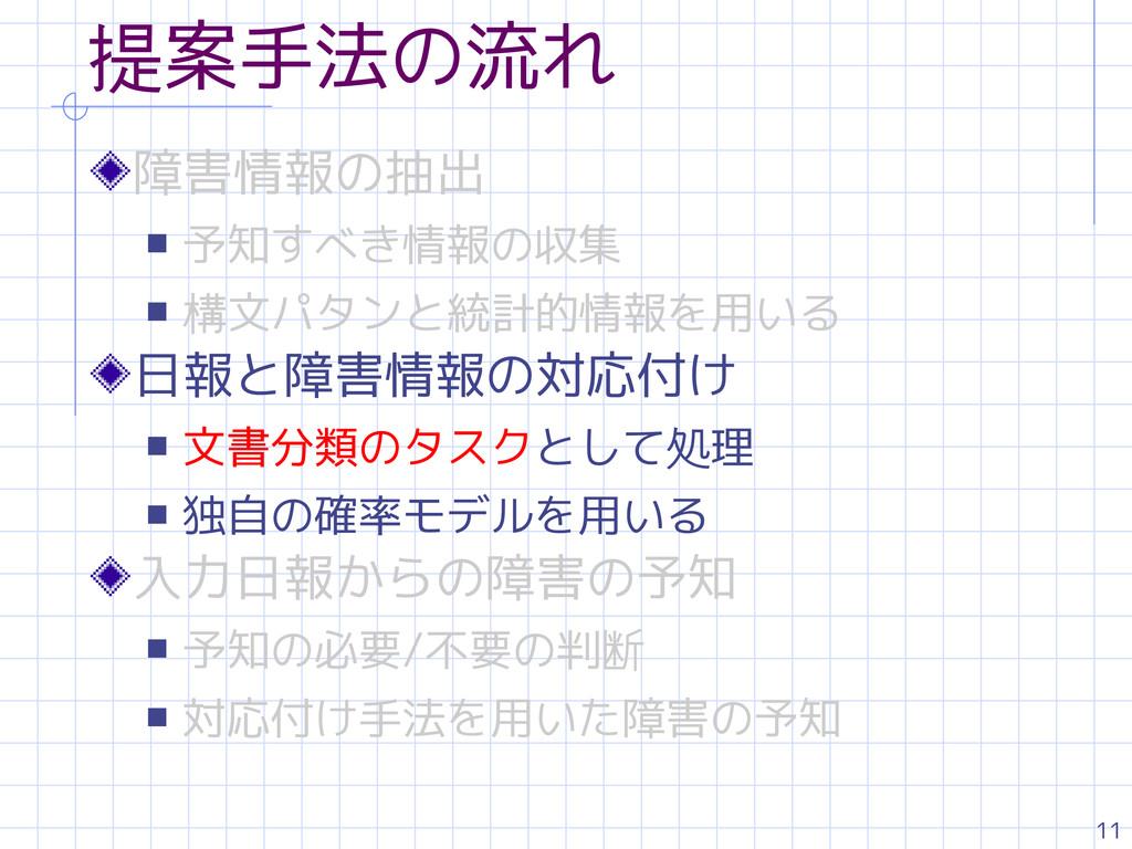 11 提案手法の流れ 障害情報の抽出 s 予知すべき情報の収集 s 構文パタンと統計的情報を用...