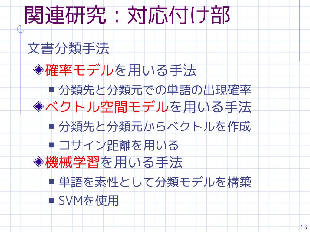 13 関連研究:対応付け部 文書分類手法 確率モデルを用いる手法 s 分類先と分類元での単語の...