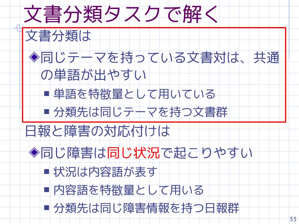 33 文書分類タスクで解く 文書分類は 同じテーマを持っている文書対は、共通 の単語が出やすい...