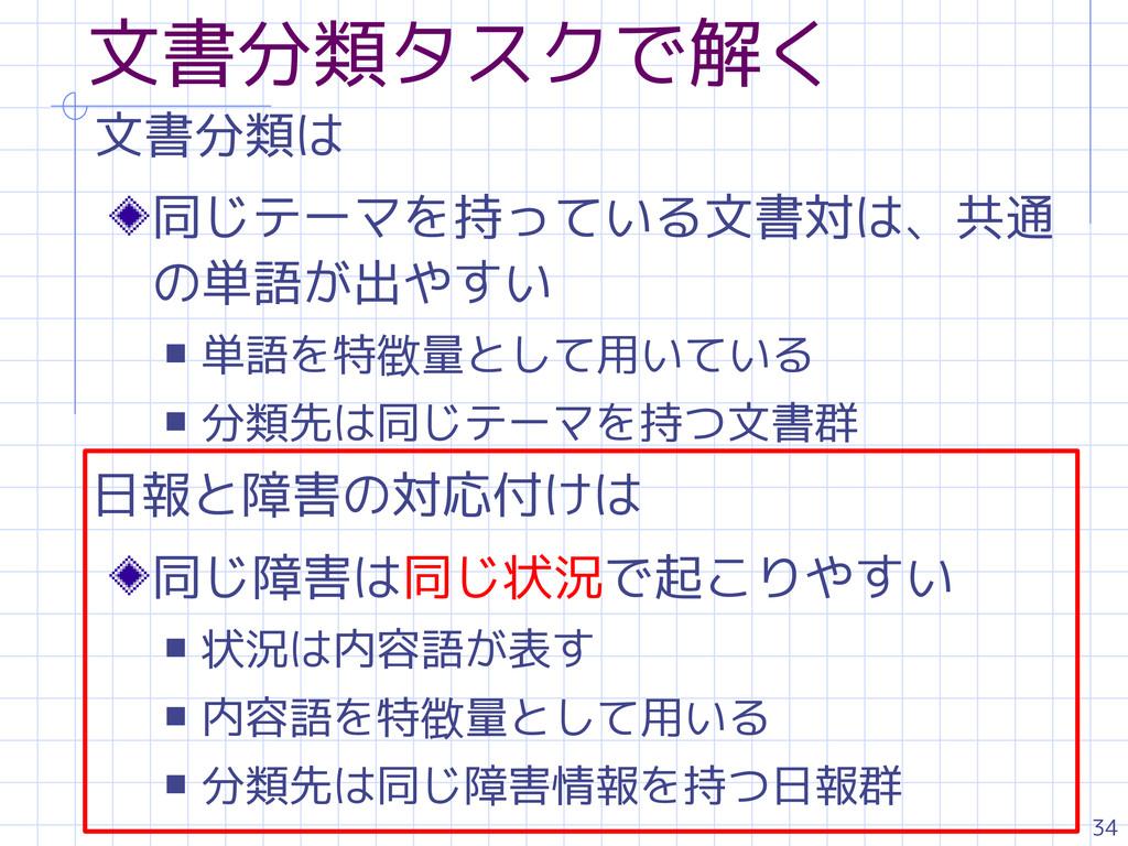 34 文書分類タスクで解く 文書分類は 同じテーマを持っている文書対は、共通 の単語が出やすい...