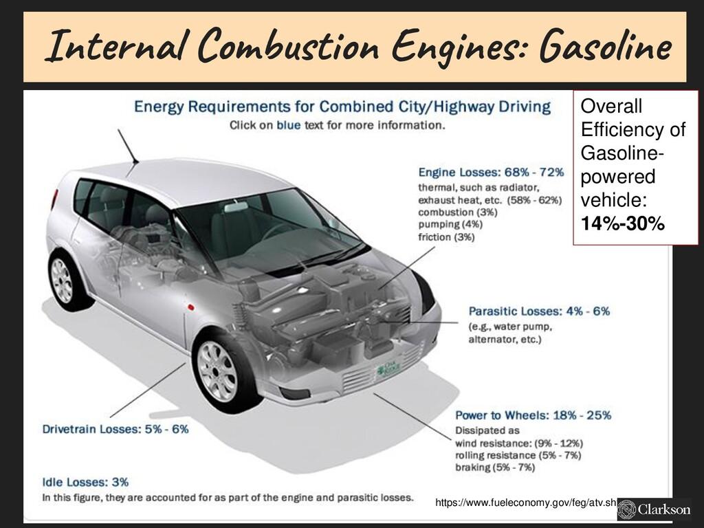 Inte rnal C om bustion Engine s: G asoline http...