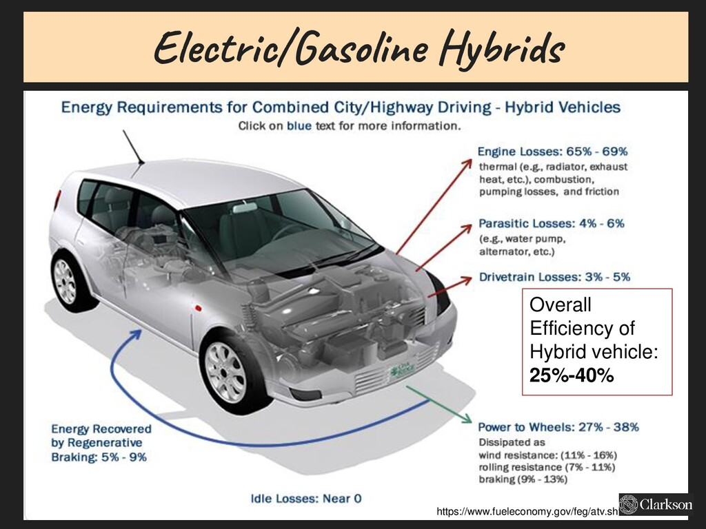 Ele ctric/G asoline Hybrids Overall Efficiency ...