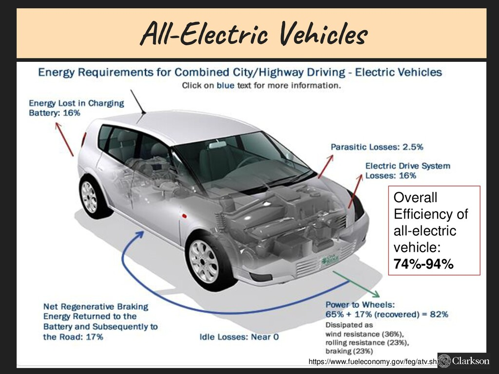All-Ele ctric Ve hicle s Overall Efficiency of ...
