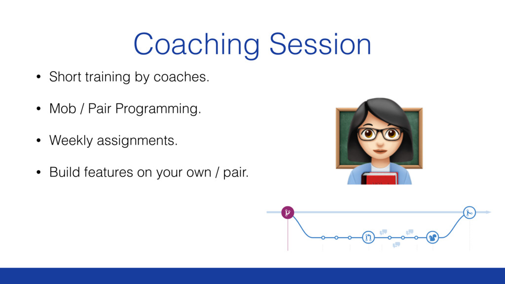 Coaching Session • Short training by coaches. •...