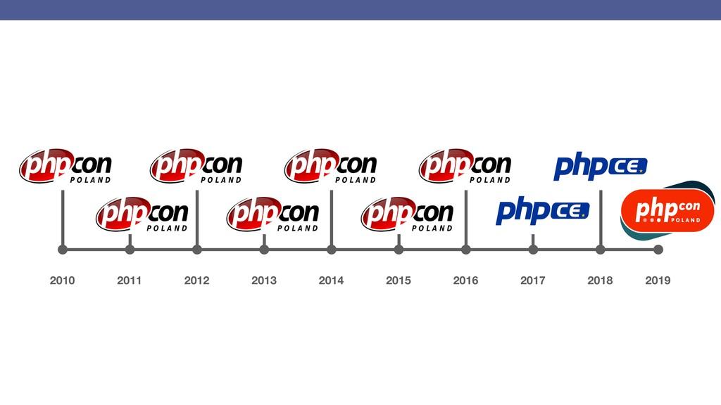 2010 2011 2012 2013 2014 2015 2016 2017 2018 20...