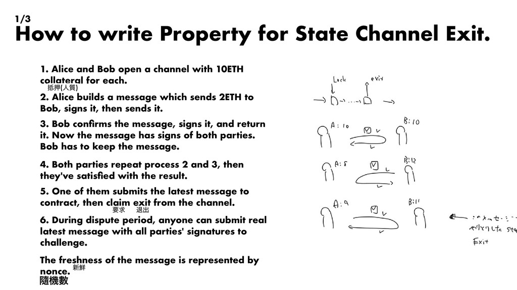 How to write Property for State Channel Exit. 1...