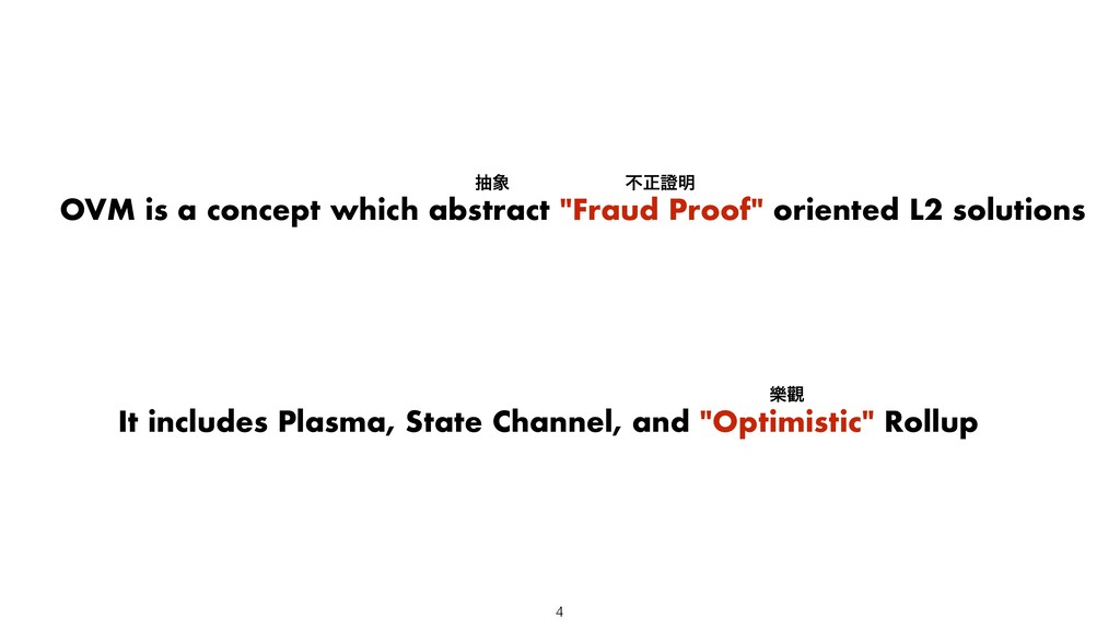 "OVM is a concept which abstract ""Fraud Proof"" o..."