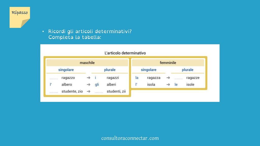 consultoraconnectar.com • Ripasso