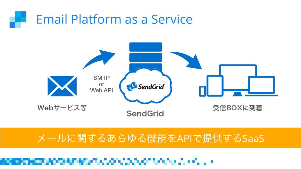 Email Platform as a Service 8FCαʔϏε 4FOE(SJE...