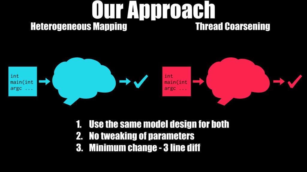 Heterogeneous Mapping Thread Coarsening int mai...