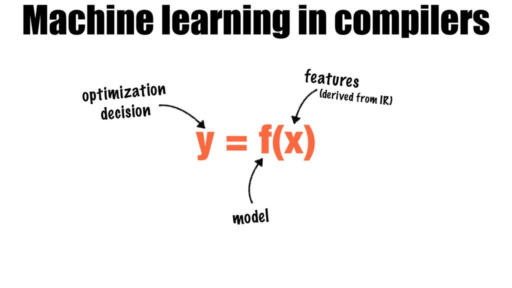Machine learning in compilers y = f(x) optimiza...