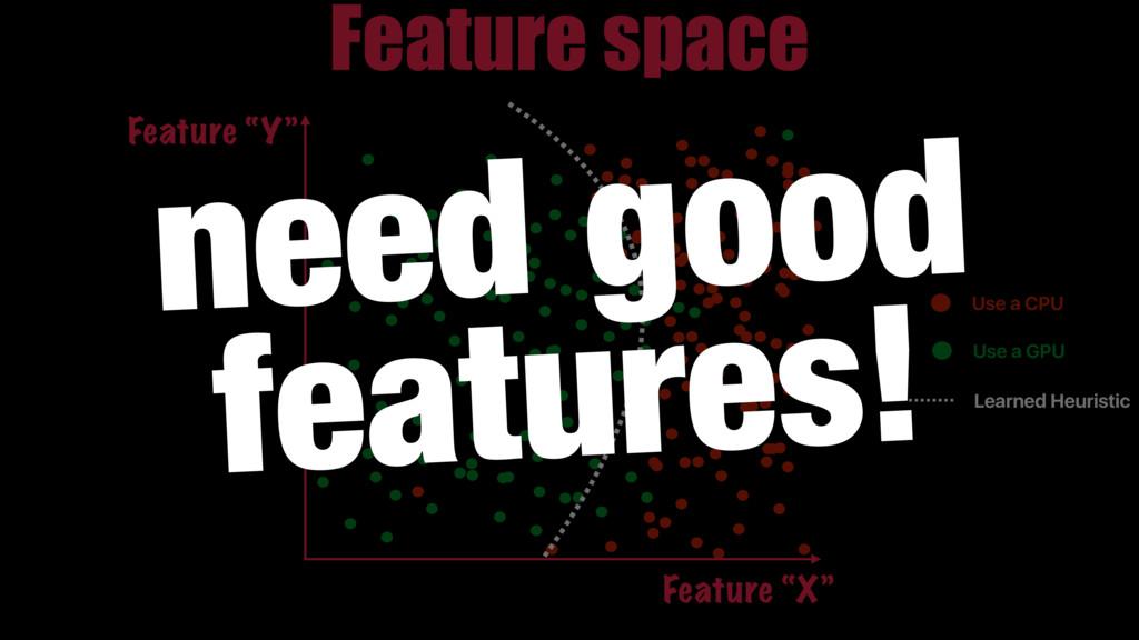 Use a GPU Use a CPU Learned Heuristic Feature s...
