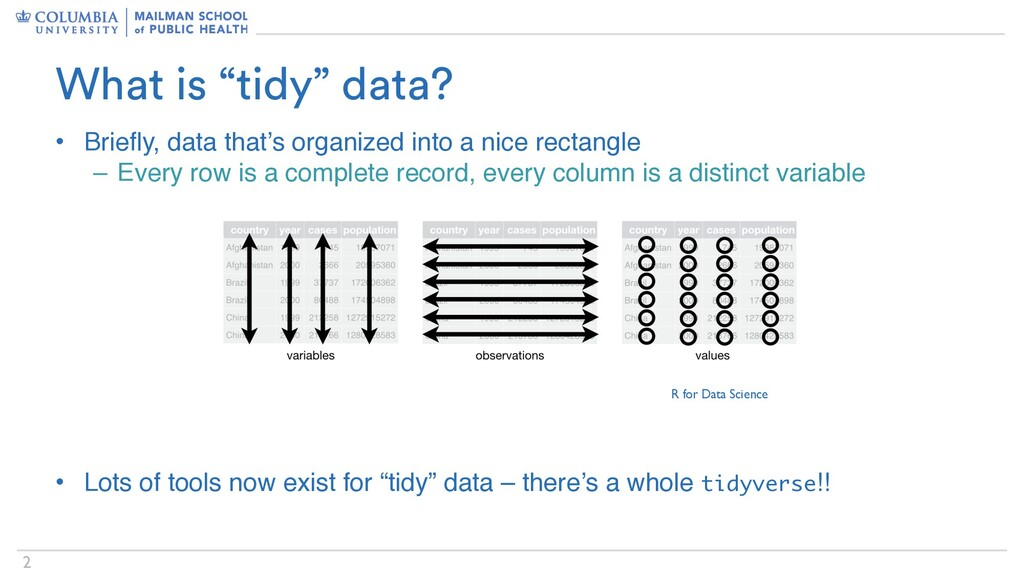 """2 What is """"tidy"""" data? • Briefly, data that's o..."""
