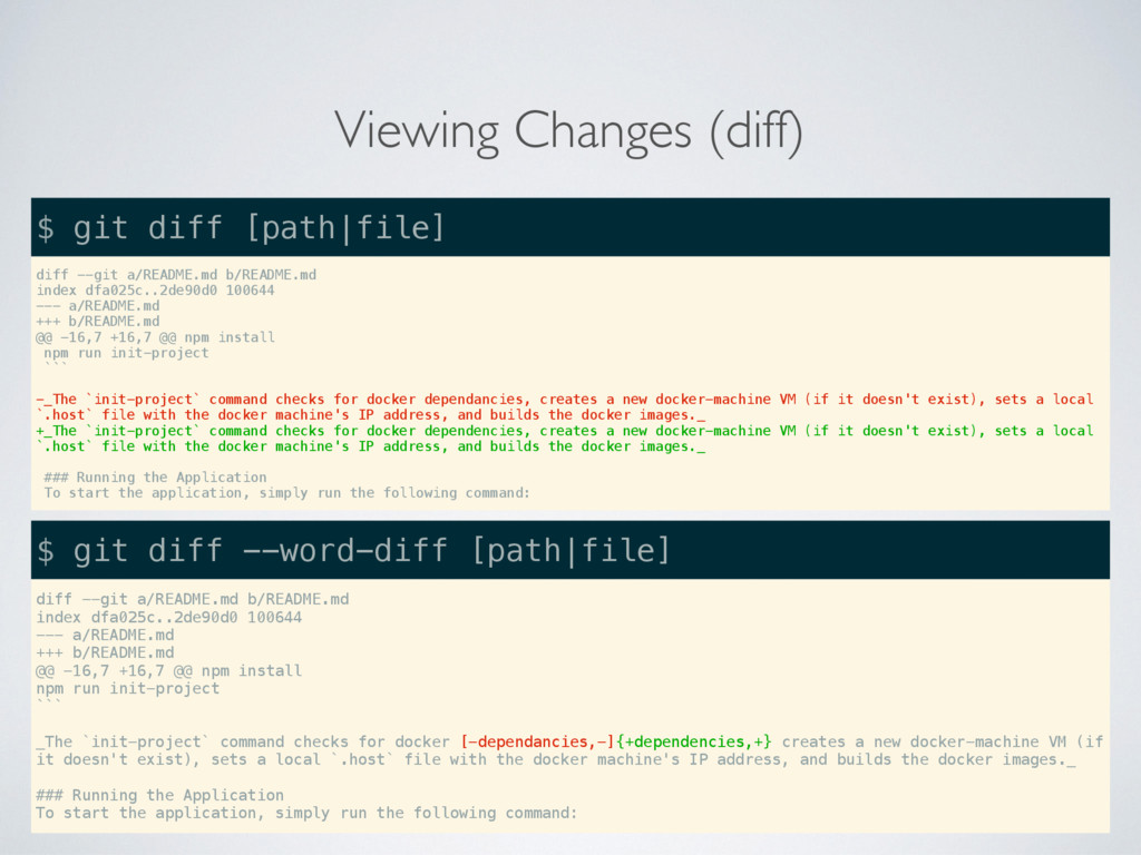 Viewing Changes (diff) diff --git a/README.md b...