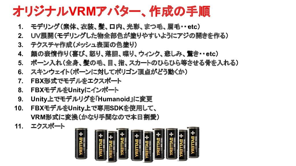 オリジナルVRMアバター、作成の手順 1. モデリング(素体、衣装、髪、口内、光彩、まつ毛、眉...