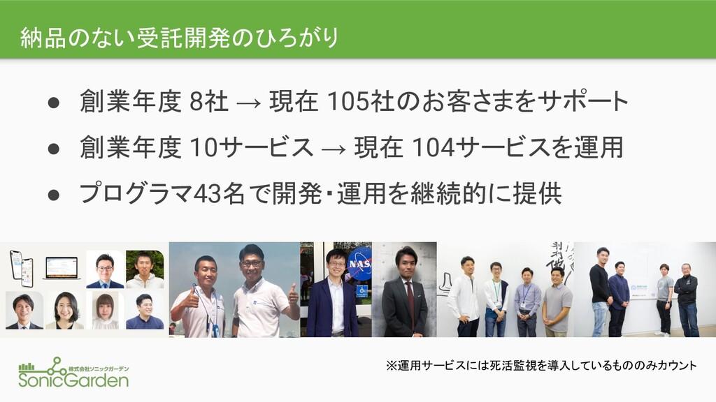 納品 ない受託開発 ひろがり ● 創業年度 8社 → 現在 105社 お客さまをサポート ● ...