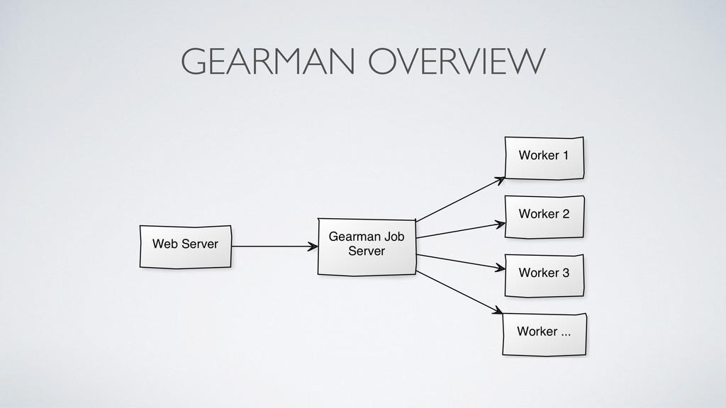 GEARMAN OVERVIEW