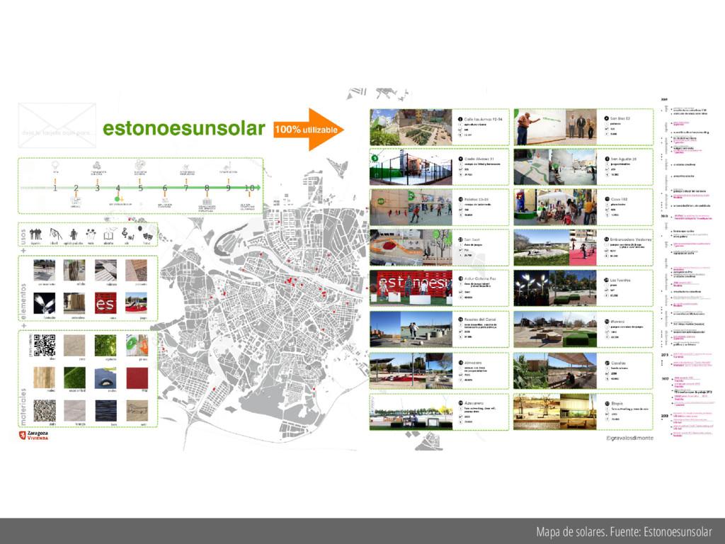 Mapa de solares. Fuente: Estonoesunsolar