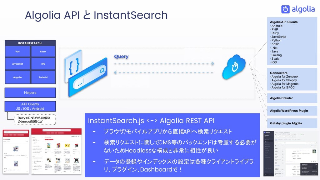InstantSearch.js <-> Algolia REST API - ブラウザ/モバ...