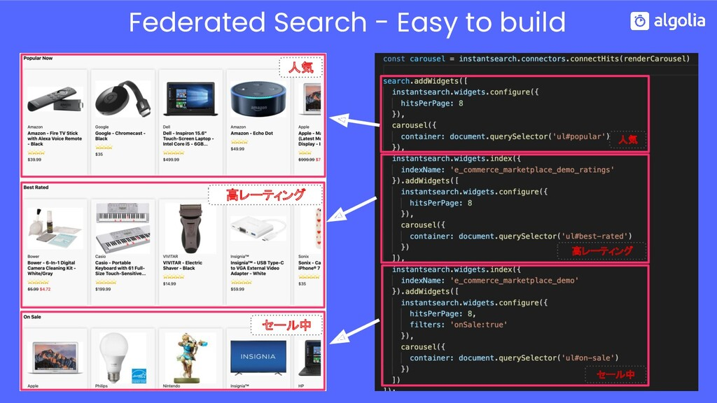 Federated Search - Easy to build 人気 高レーティング セール...