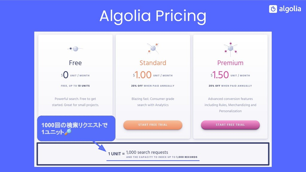 Algolia Pricing 1000回の検索リクエストで 1ユニット