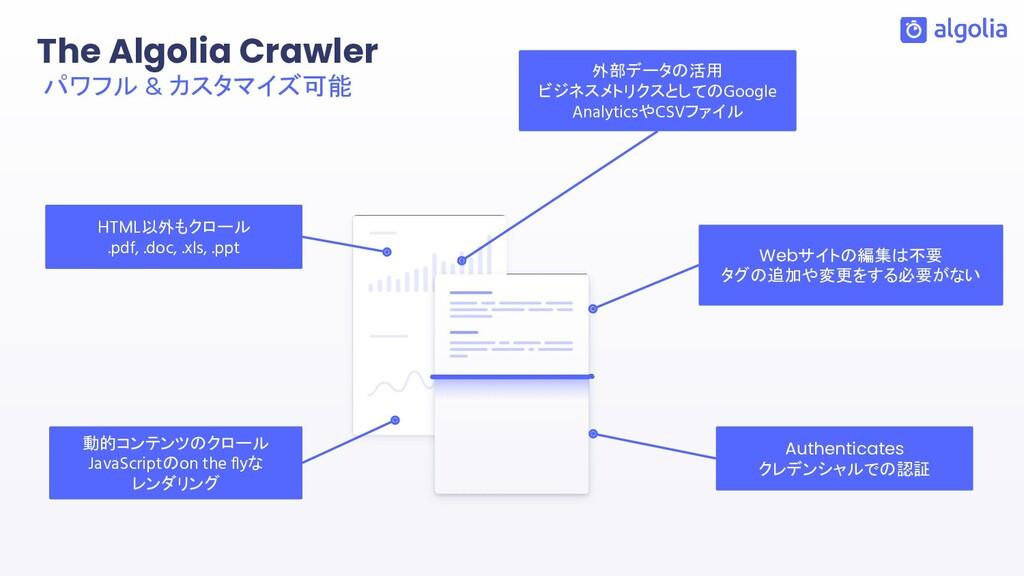 The Algolia Crawler パワフル & カスタマイズ可能 HTML以外もクロール...