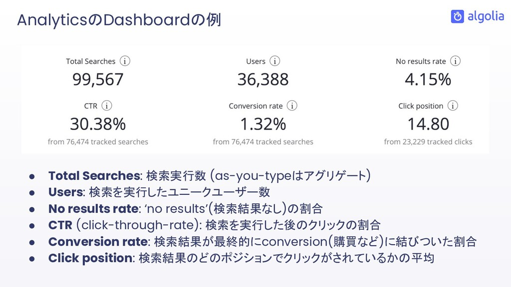 ● Total Searches: 検索実行数 (as-you-typeはアグリゲート) ● ...