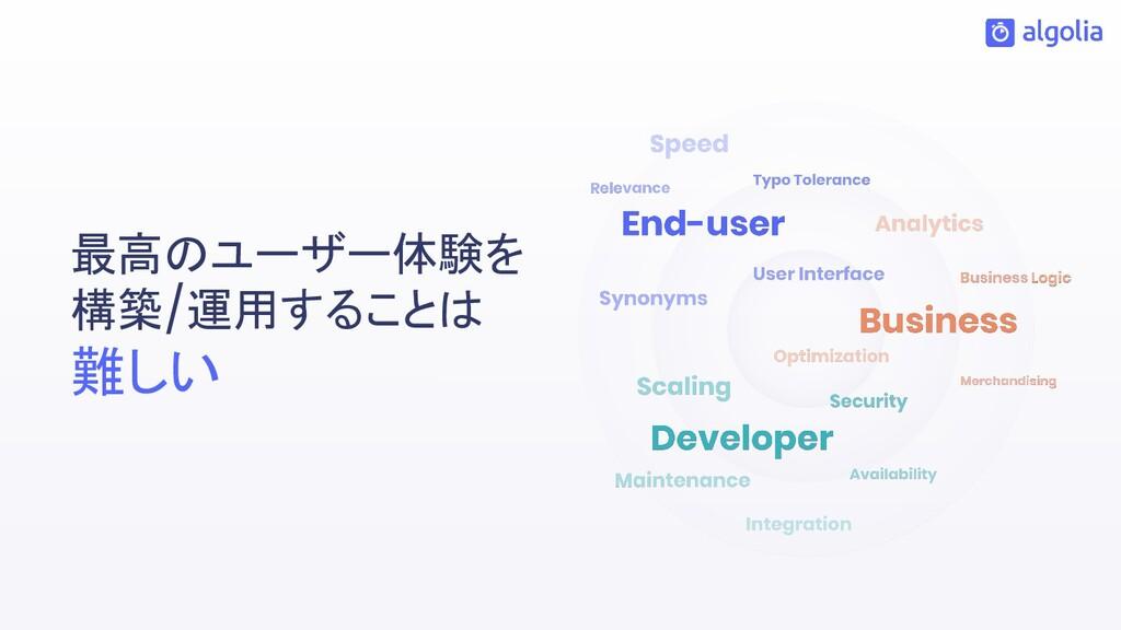 最高のユーザー体験を 構築/運用することは 難しい