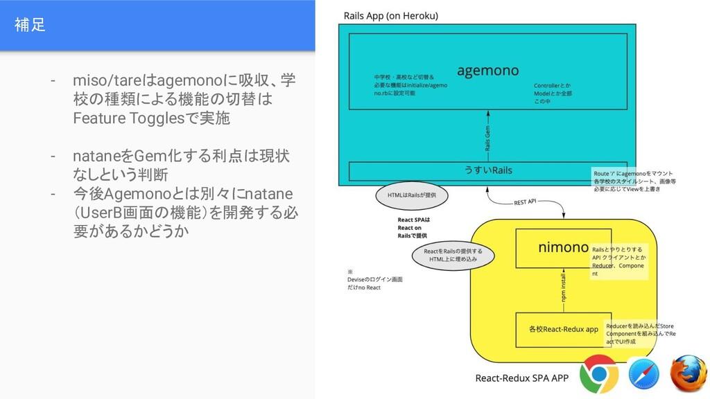 補足 - miso/tareはagemonoに吸収、学 校の種類による機能の切替は Featu...