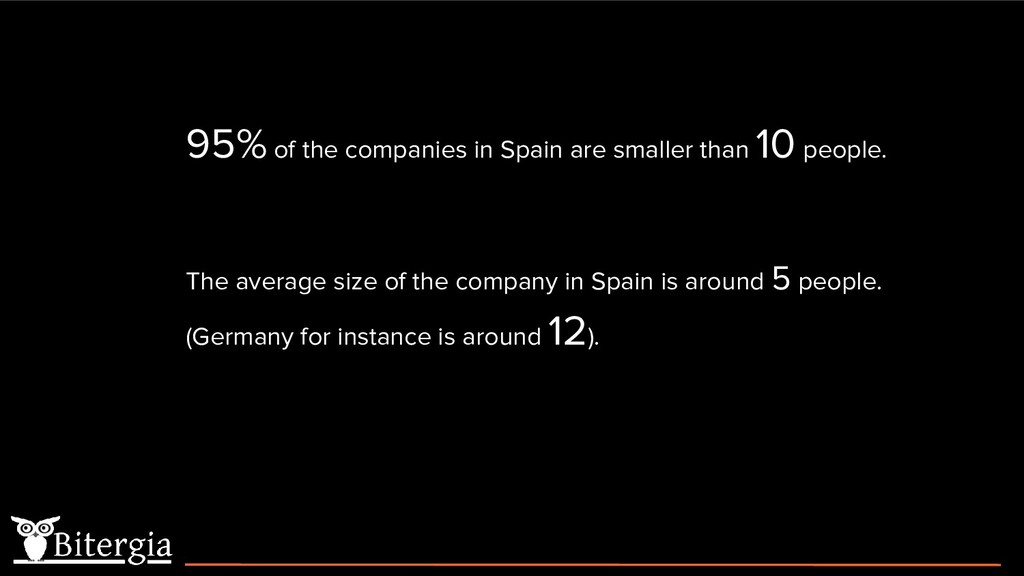 95% of the companies in Spain are smaller than ...
