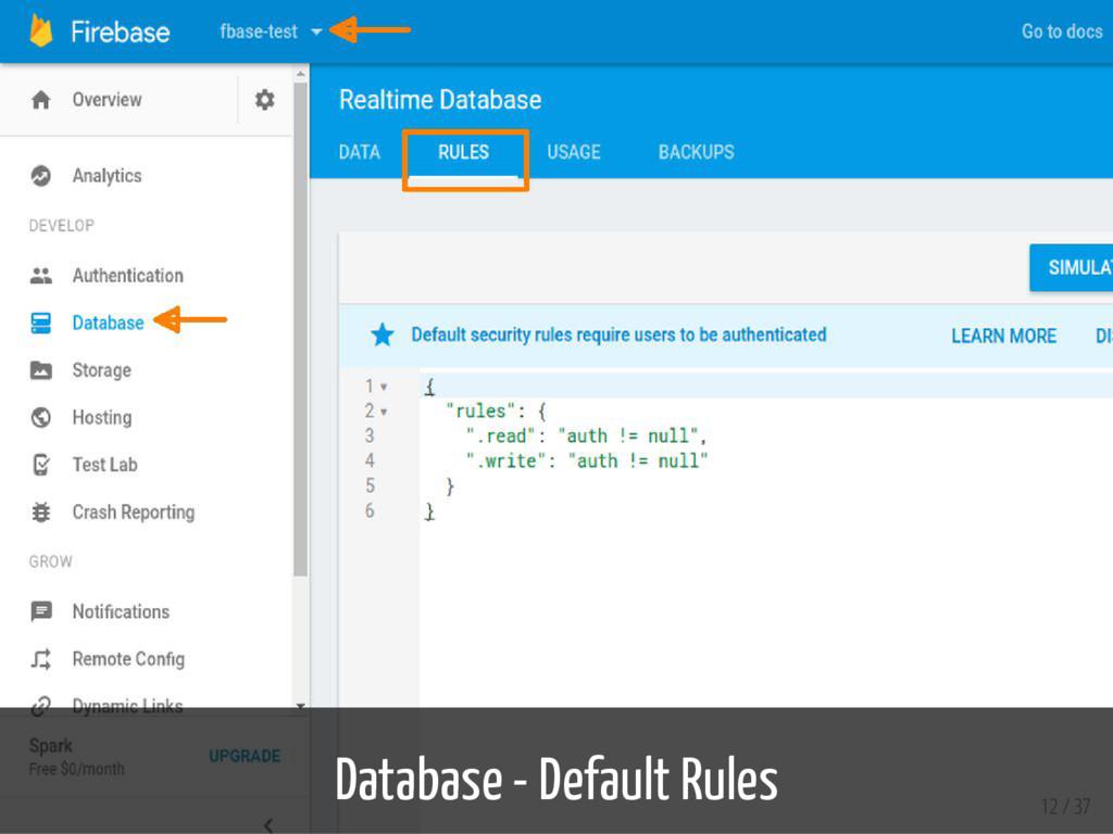 Database - Default Rules 12 / 37