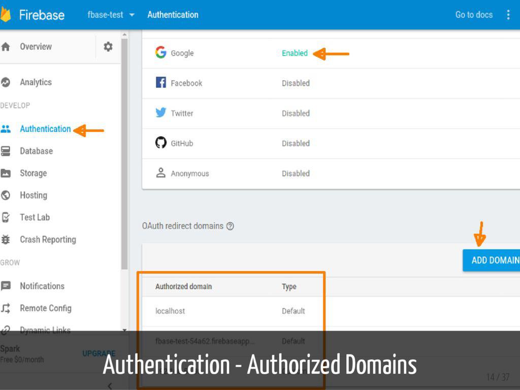 Authentication - Authorized Domains 14 / 37
