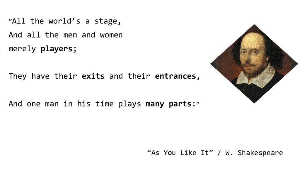 """As You Like It"" / W. Shakespeare ״All the worl..."