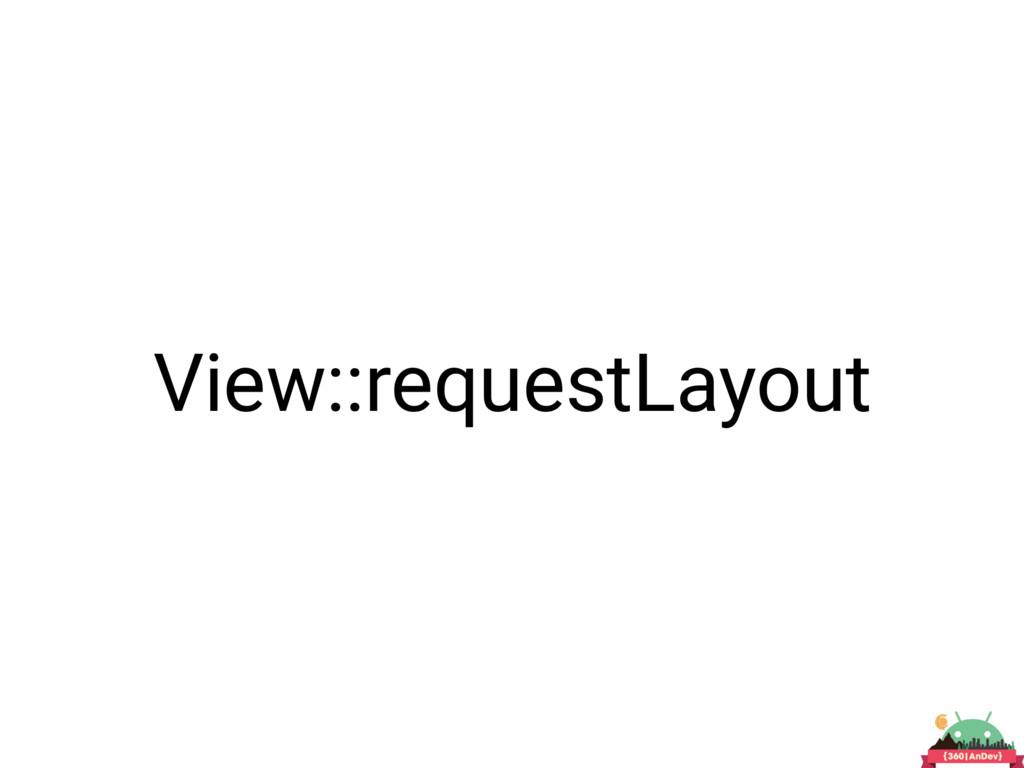 View::requestLayout