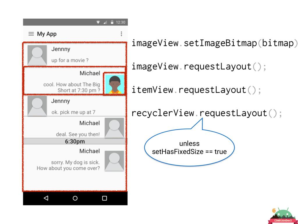 imageView.setImageBitmap(bitmap) imageView.requ...