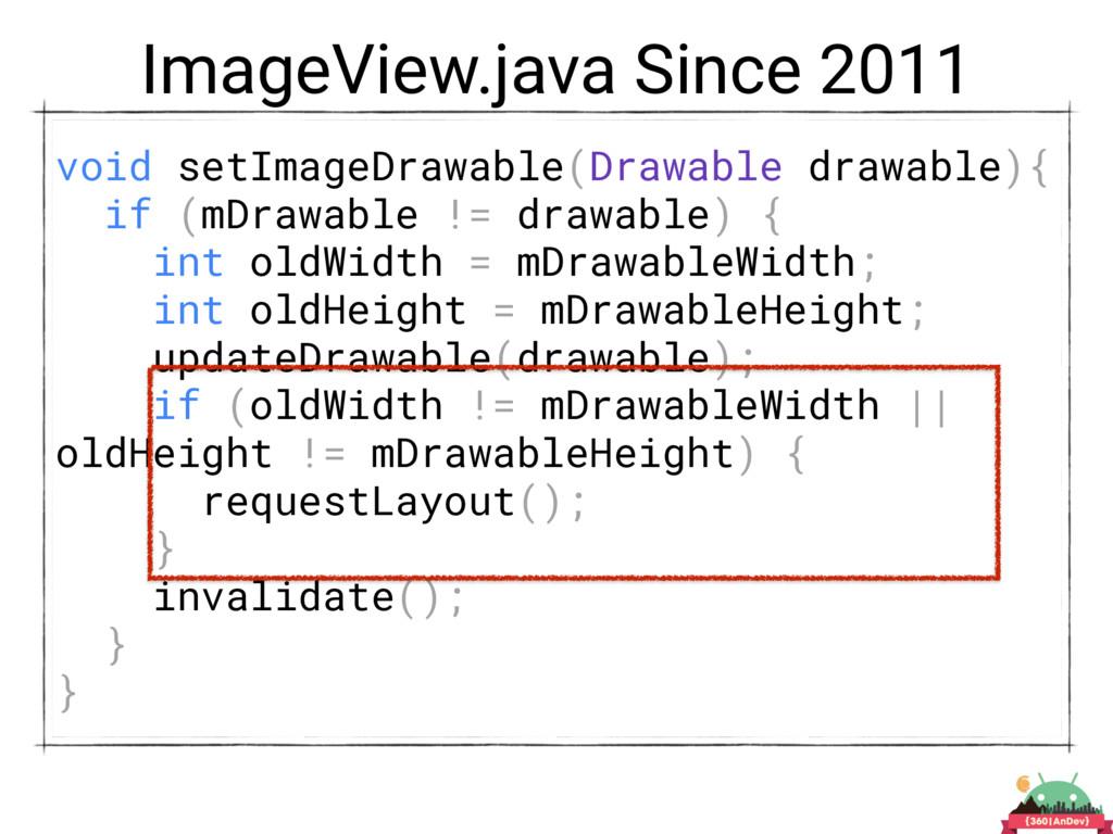 ImageView.java Since 2011 void setImageDrawable...