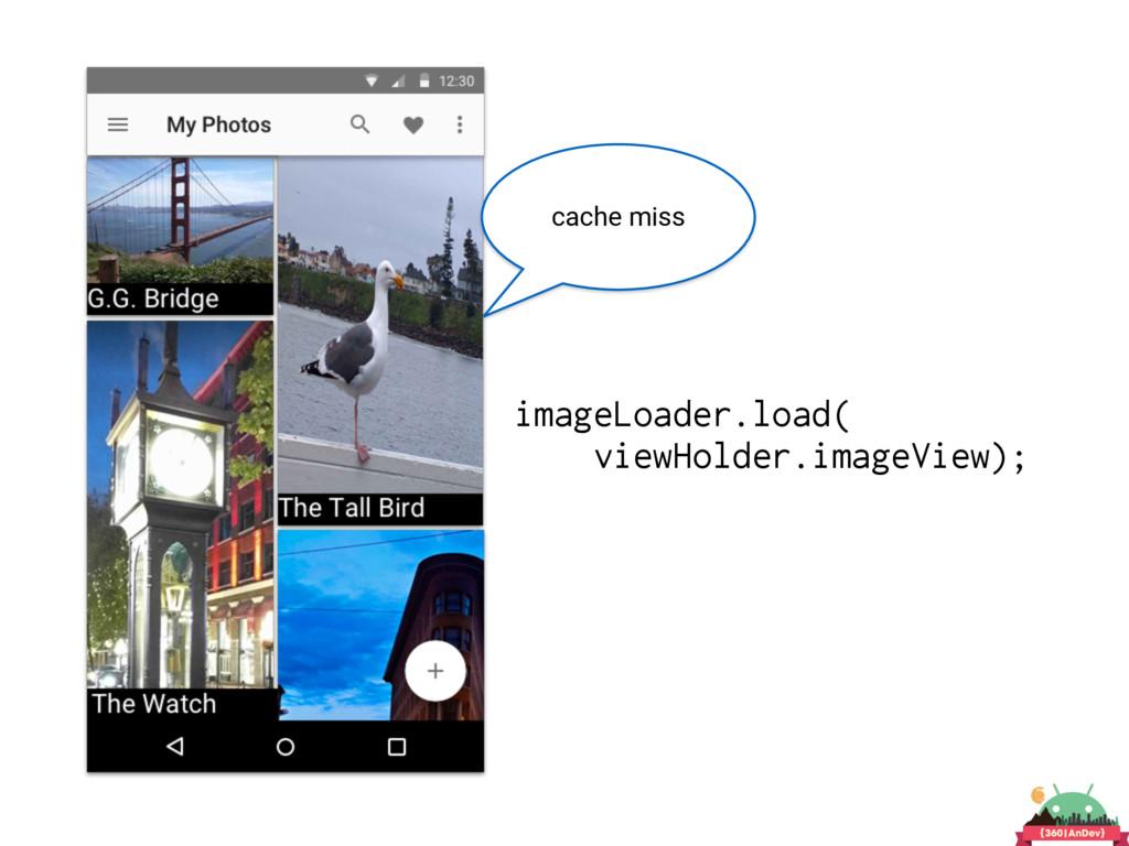 imageLoader.load( viewHolder.imageView); cache ...