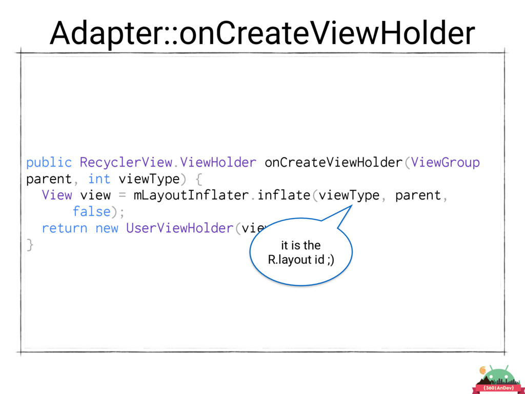 Adapter::onCreateViewHolder public RecyclerView...