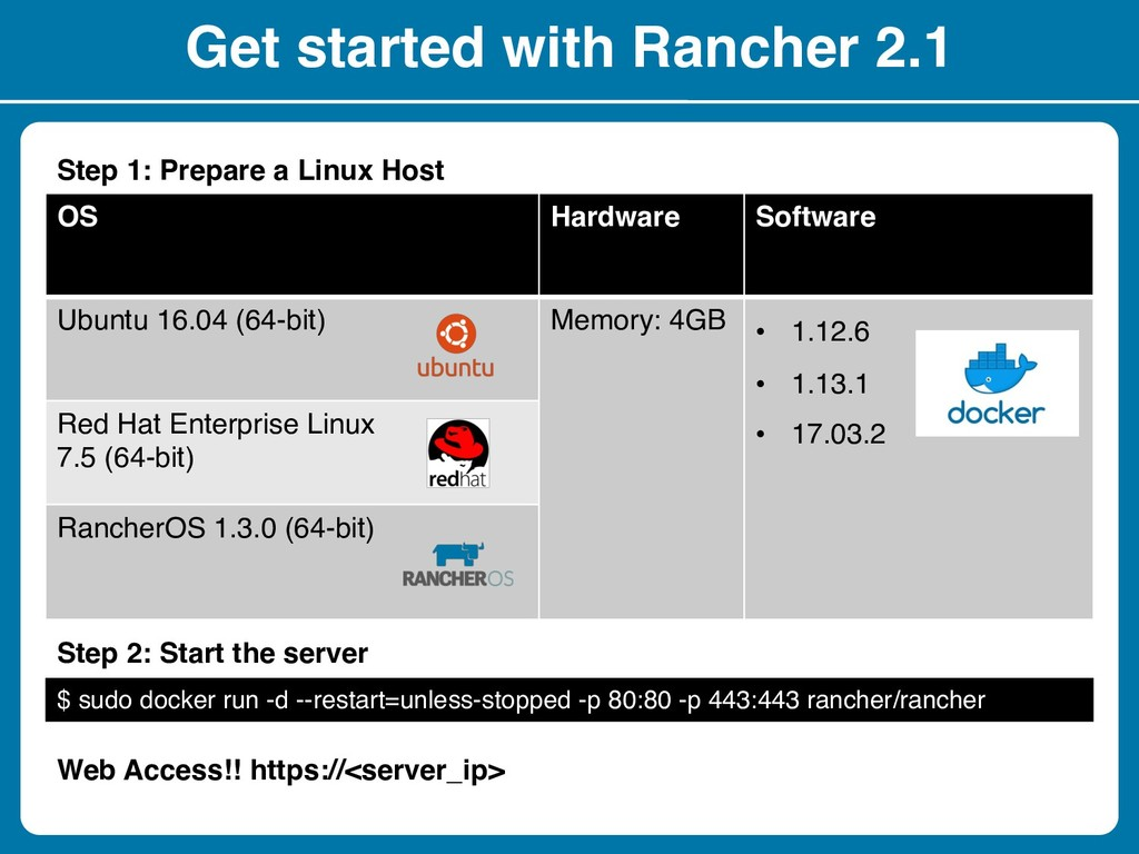 Get started with Rancher 2.1 OS Hardware Softwa...