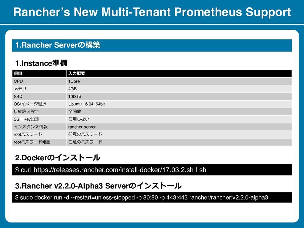 1.Rancher Server 1.Instance     CPU 1C...
