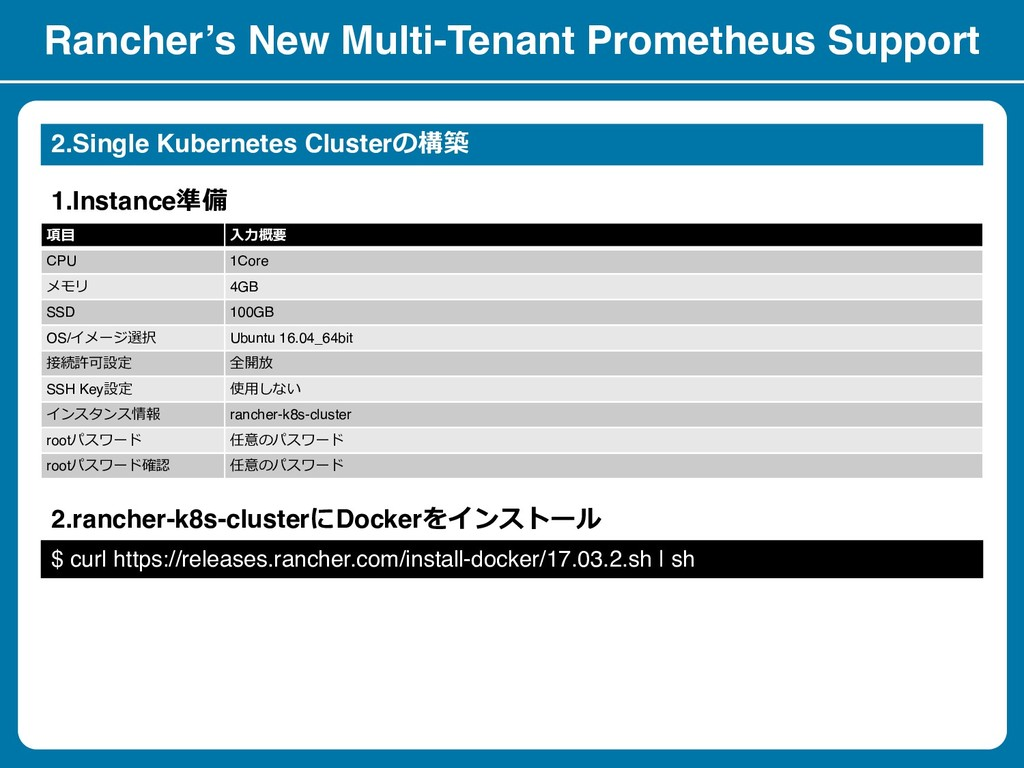 2.Single Kubernetes Cluster Rancher's New Mu...