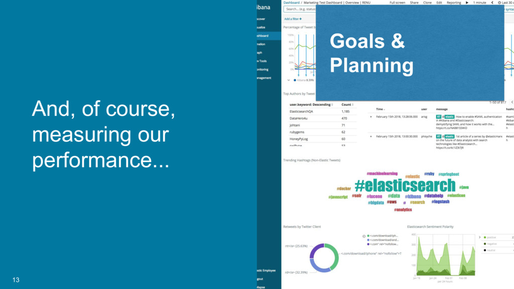 13 Goals & Planning And, of course, measuring o...
