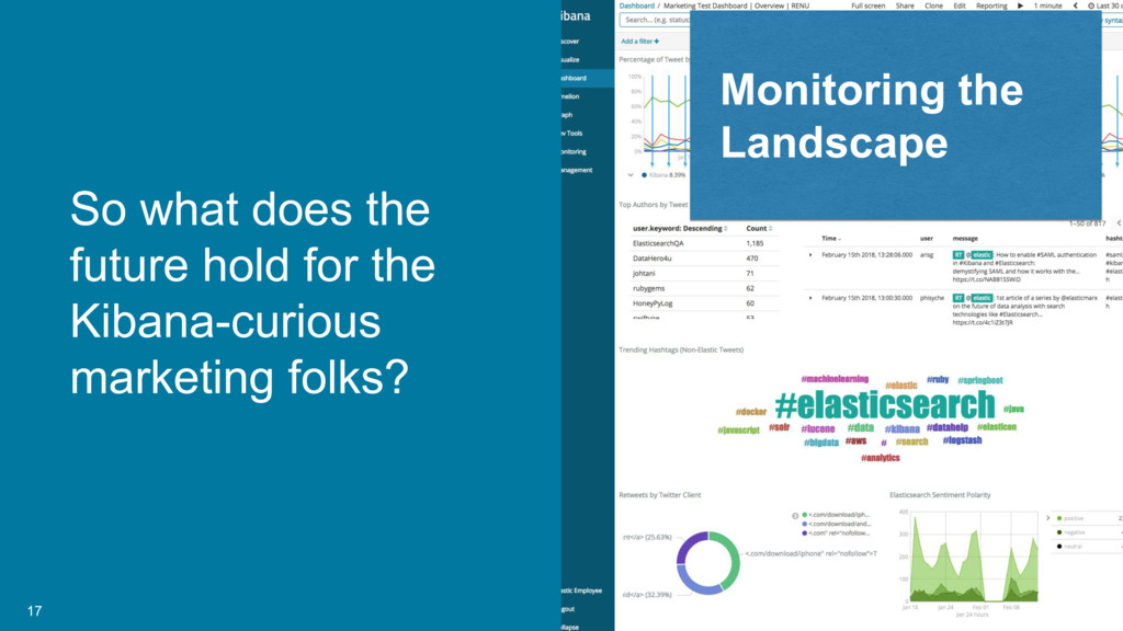 17 Monitoring the Landscape So what does the fu...