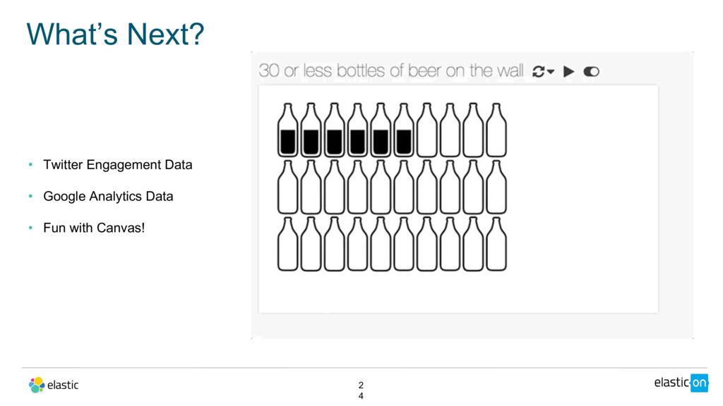 • Twitter Engagement Data • Google Analytics Da...