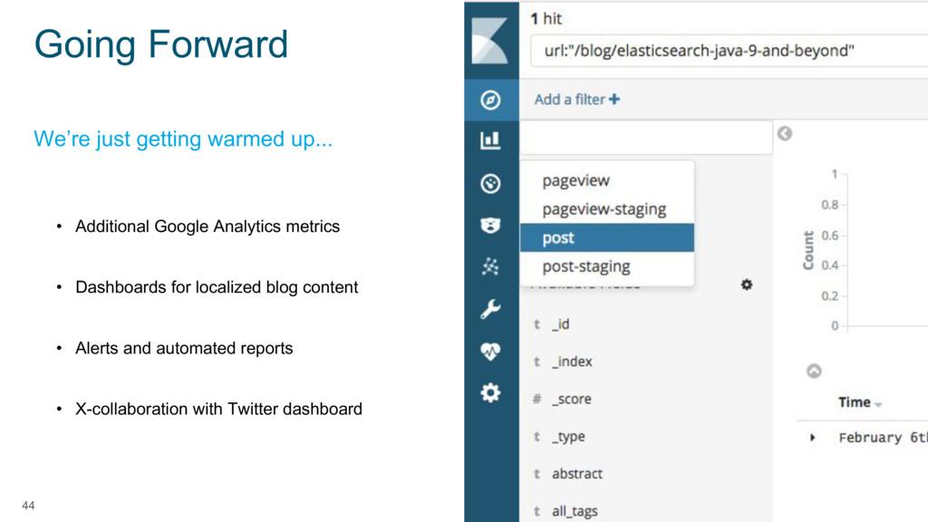 44 • Additional Google Analytics metrics • Dash...
